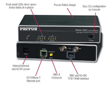 Patton_2603_T1_Router